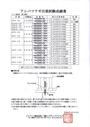 アシバツナギAFS・NAFS 引張強度表