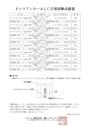 Pレスアンカー ALC用SUSXM7タイプ