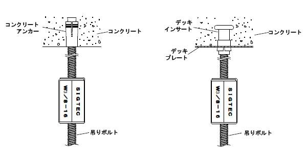 防振・断熱ゴム(防振・断熱吊り具)施工例