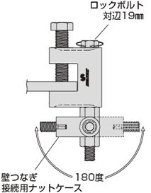 アシバツナギ 壁つなぎ接続用クランプ H鋼用 施工方法