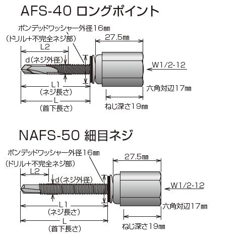 アシバツナギ ナット固定式 サイズ表