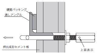 アシバツナギ フックタイプ 施工方法