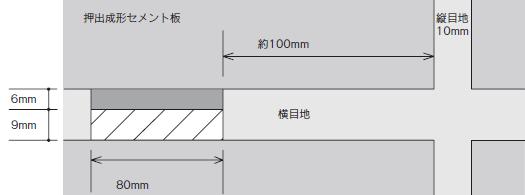 アシバツナギ フックタイプ 取付位置図