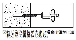 アシバツナギ プレコンタイプ ABCタイプ 施工手順