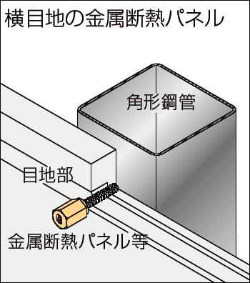 新アシバツナギS SFタイプ 横目地の金属断熱パネル 施工例