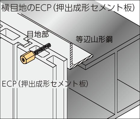 新アシバツナギS SFタイプ 横目地のECP(押出成形セメント板)施工例