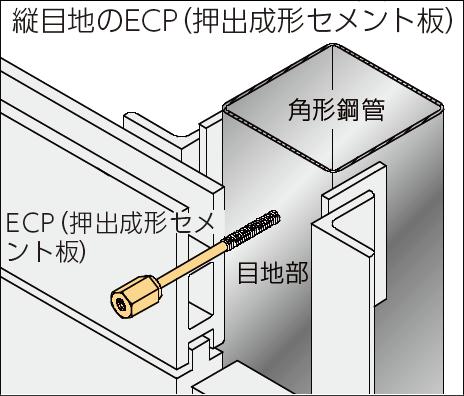 新アシバツナギS SFタイプ 縦目地のECP(押出成形セメント板)施工例