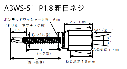アシバツナギ ステンレス ナット可動式 サイズ表