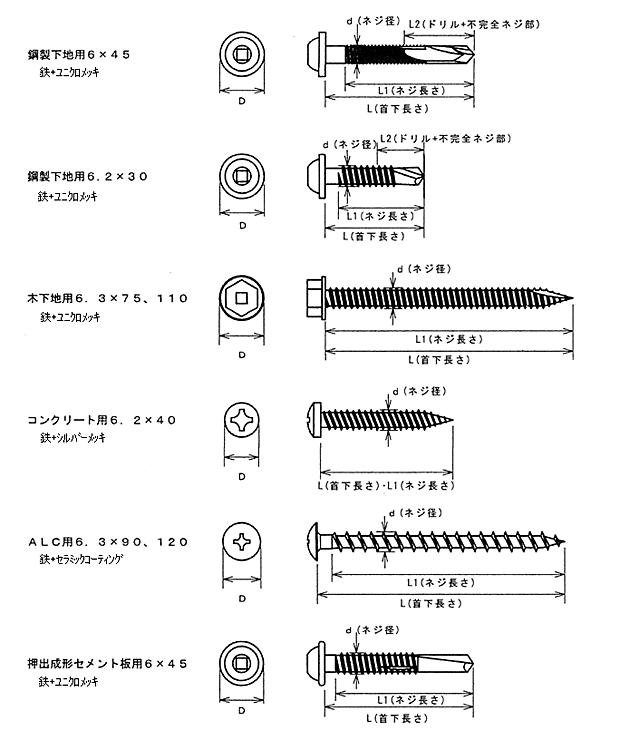 アシバツナギ用下穴処理ビス 寸法図