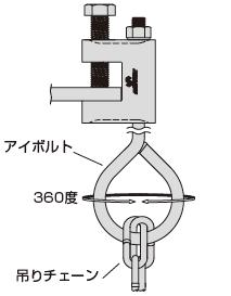 チェーン吊り用クランプ 施工方法
