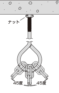 チェーン吊り用ハンガー 施工方法