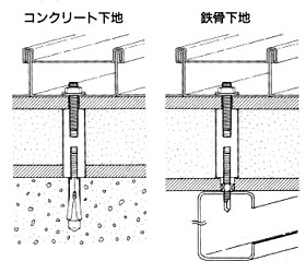 断熱工法用パーツ施工例
