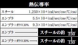 エンプラ熱伝導率