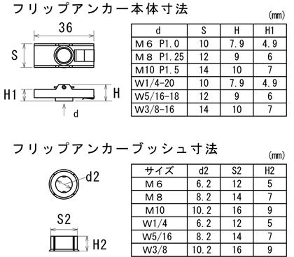 フリップアンカー サイズ表