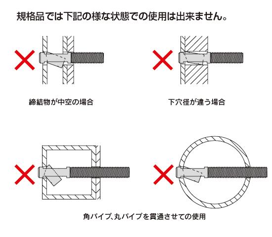 フリップボルト ジオメット 使用上の注意