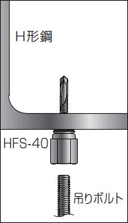 高ナット付きハンガー 雌ネジW3/8-16 控え金具・持ち出し金具 施工例(等辺山形鋼)