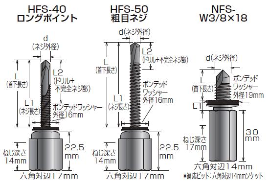 高ナット付きハンガー 雌ネジW3/8-16 控え金具・持ち出し金具 サイズ表