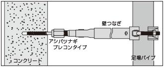 アシバツナギ プレコンタイプ 〈ナット可動式〉施工例