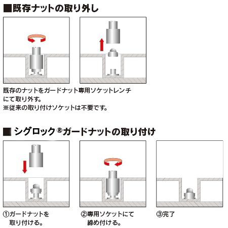 シグロック ガードナット施工方法