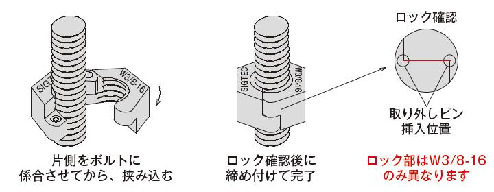 シグロック マジックナット 施工方法
