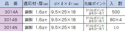 ドリルハンガー3014(W3/8-16)ボルト接続金具 寸法図