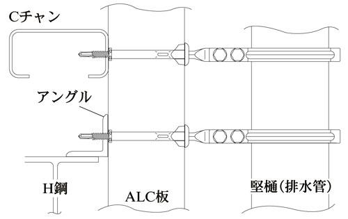 タテドイツナギ (W3/8-16)ボルト接続金具 TS-PN100 施工例